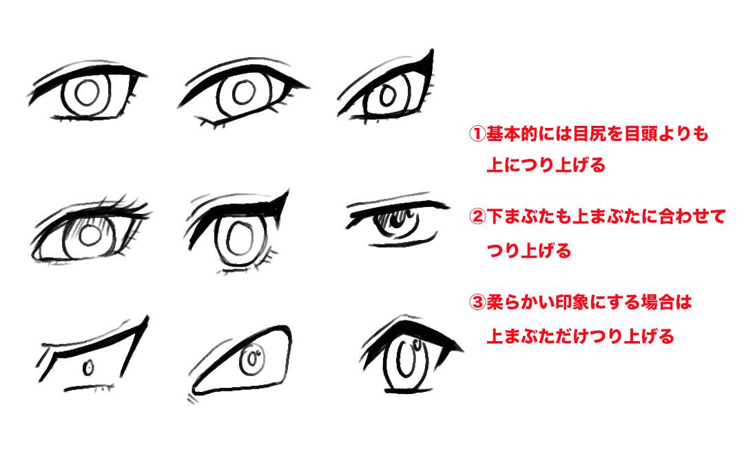 ジト目にタレ目に切れ目イラストの描き分け簡単目の描き方全種類